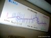 Streckenplan der Bus-Linie 978